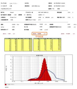 粒度分布表イメージ